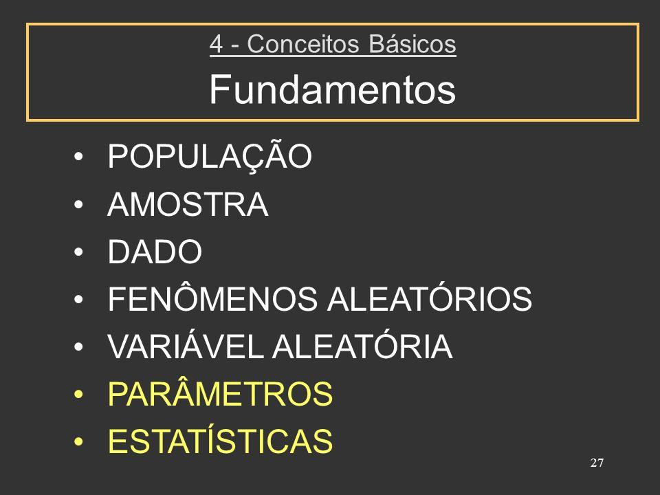 27 POPULAÇÃO AMOSTRA DADO FENÔMENOS ALEATÓRIOS VARIÁVEL ALEATÓRIA PARÂMETROS ESTATÍSTICAS 4 - Conceitos Básicos Fundamentos