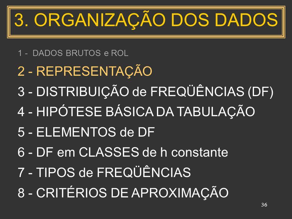 36 1 - DADOS BRUTOS e ROL 2 - REPRESENTAÇÃO 3 - DISTRIBUIÇÃO de FREQÜÊNCIAS (DF) 4 - HIPÓTESE BÁSICA DA TABULAÇÃO 5 - ELEMENTOS de DF 6 - DF em CLASSES de h constante 7 - TIPOS de FREQÜÊNCIAS 8 - CRITÉRIOS DE APROXIMAÇÃO 3.