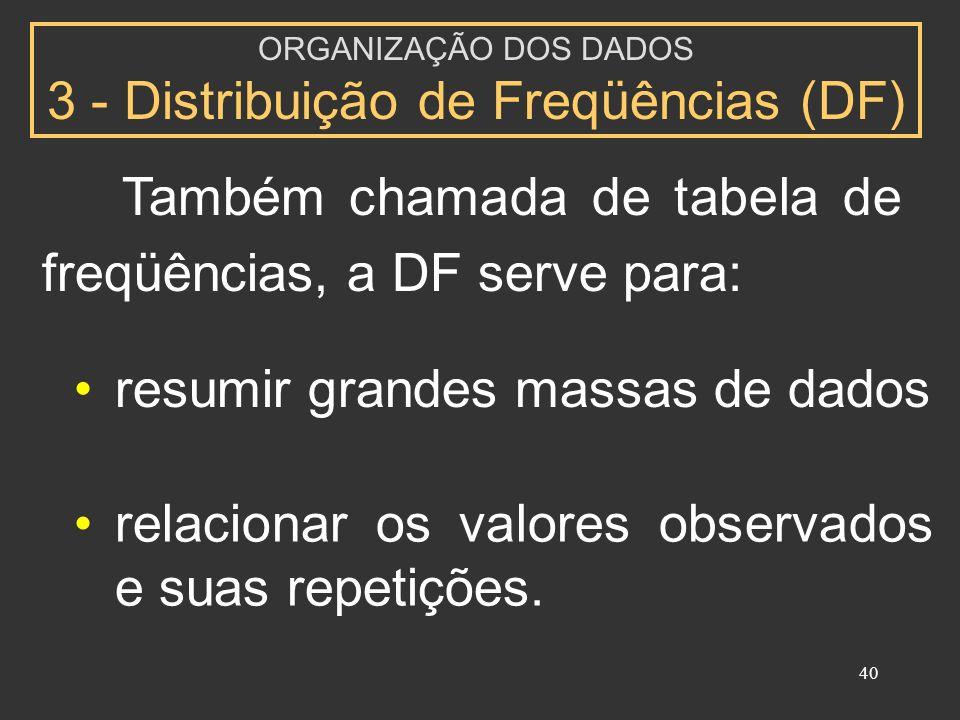 40 Também chamada de tabela de freqüências, a DF serve para: ORGANIZAÇÃO DOS DADOS 3 - Distribuição de Freqüências (DF) relacionar os valores observad