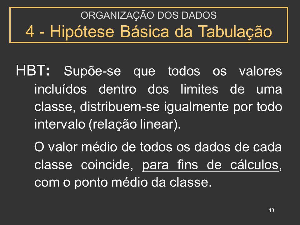 43 HBT: Supõe-se que todos os valores incluídos dentro dos limites de uma classe, distribuem-se igualmente por todo intervalo (relação linear). ORGANI