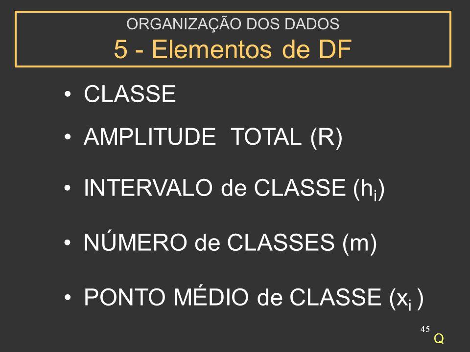 45 CLASSE ORGANIZAÇÃO DOS DADOS 5 - Elementos de DF AMPLITUDE TOTAL (R) INTERVALO de CLASSE (h i ) NÚMERO de CLASSES (m) PONTO MÉDIO de CLASSE (x i ) Q