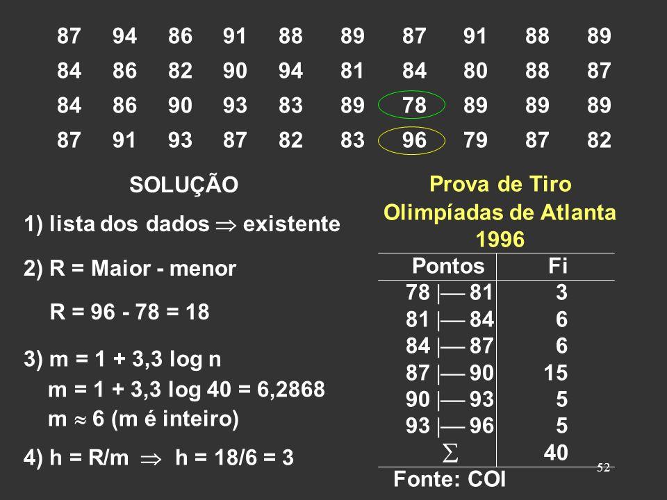 52 SOLUÇÃO Prova de Tiro Olimpíadas de Atlanta 1996 Pontos Fi 78 81 3 81 84 6 84 87 6 87 90 15 90 93 5 93 96 5 40 Fonte: COI 87 94 86 91 88 89 87 91 8