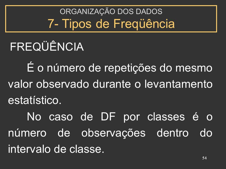 54 FREQÜÊNCIA ORGANIZAÇÃO DOS DADOS 7- Tipos de Freqüência É o número de repetições do mesmo valor observado durante o levantamento estatístico. No ca