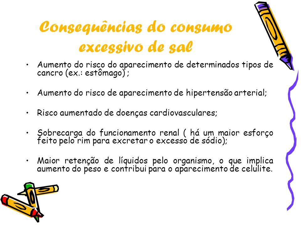 Consequências do consumo excessivo de sal Aumento do risco do aparecimento de determinados tipos de cancro (ex.: estômago) ; Aumento do risco de apare