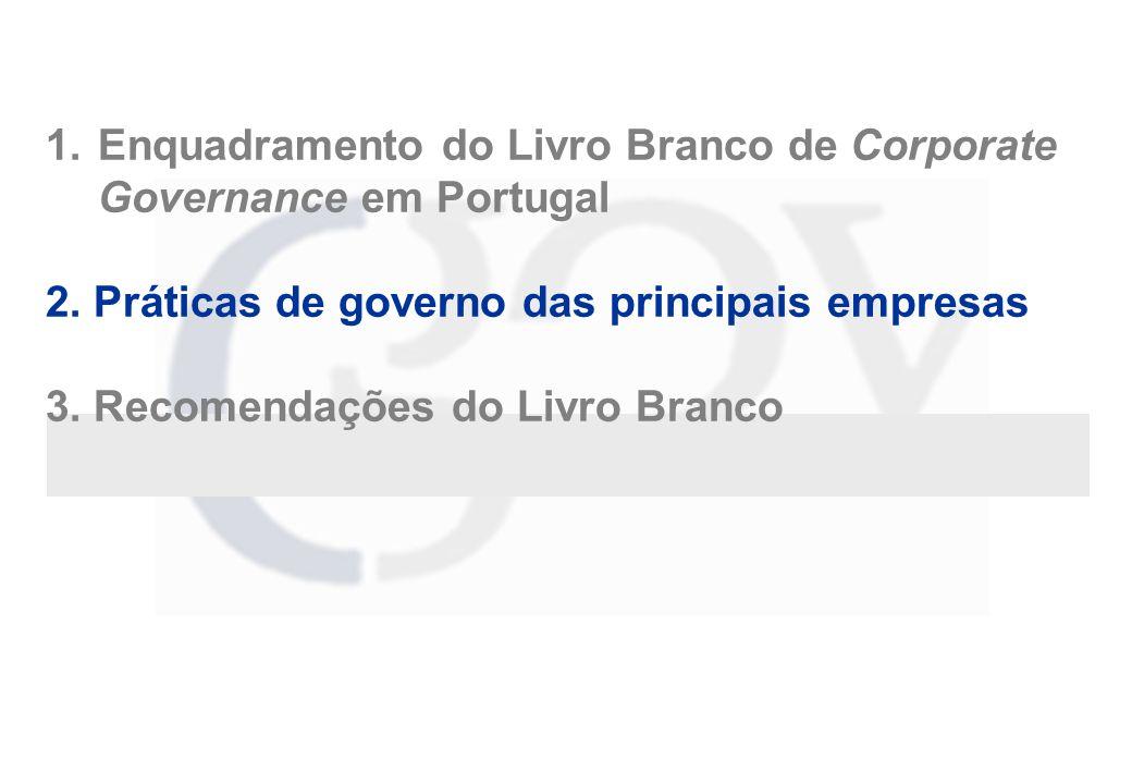 1.Enquadramento do Livro Branco de Corporate Governance em Portugal 2. Práticas de governo das principais empresas 3. Recomendações do Livro Branco