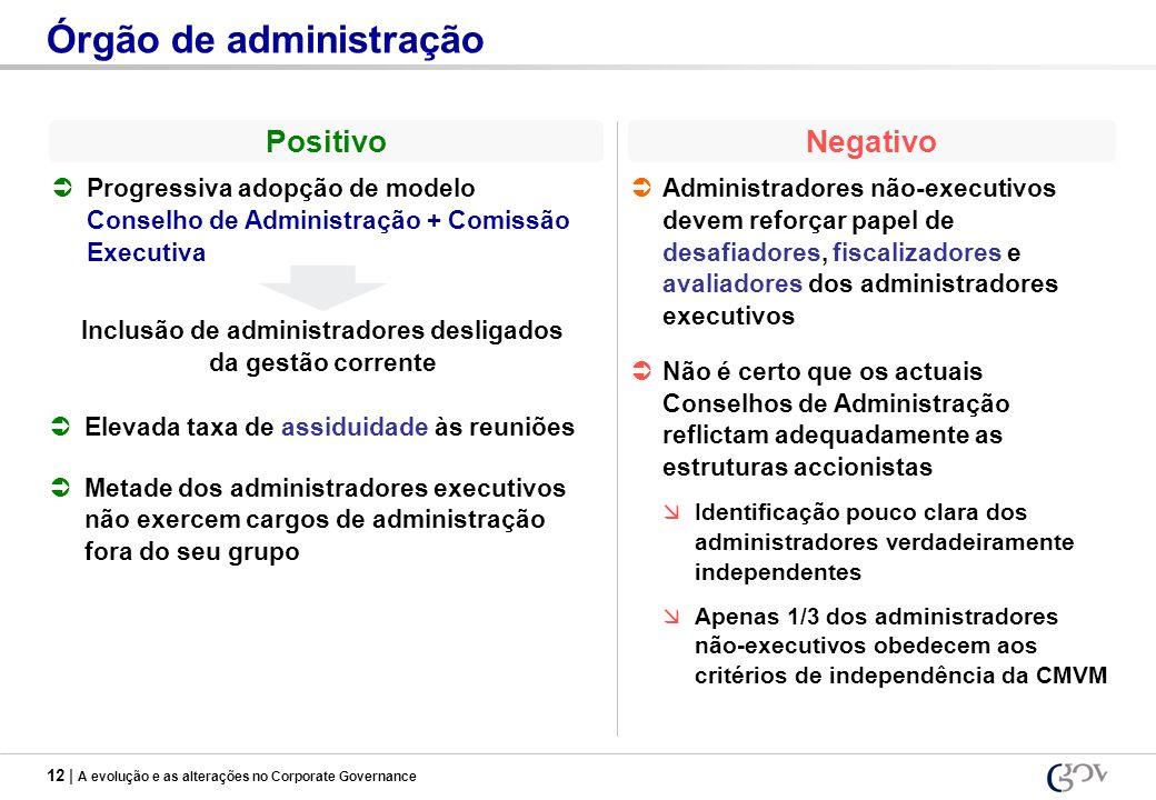 12 | A evolução e as alterações no Corporate Governance Órgão de administração PositivoNegativo Progressiva adopção de modelo Conselho de Administraçã