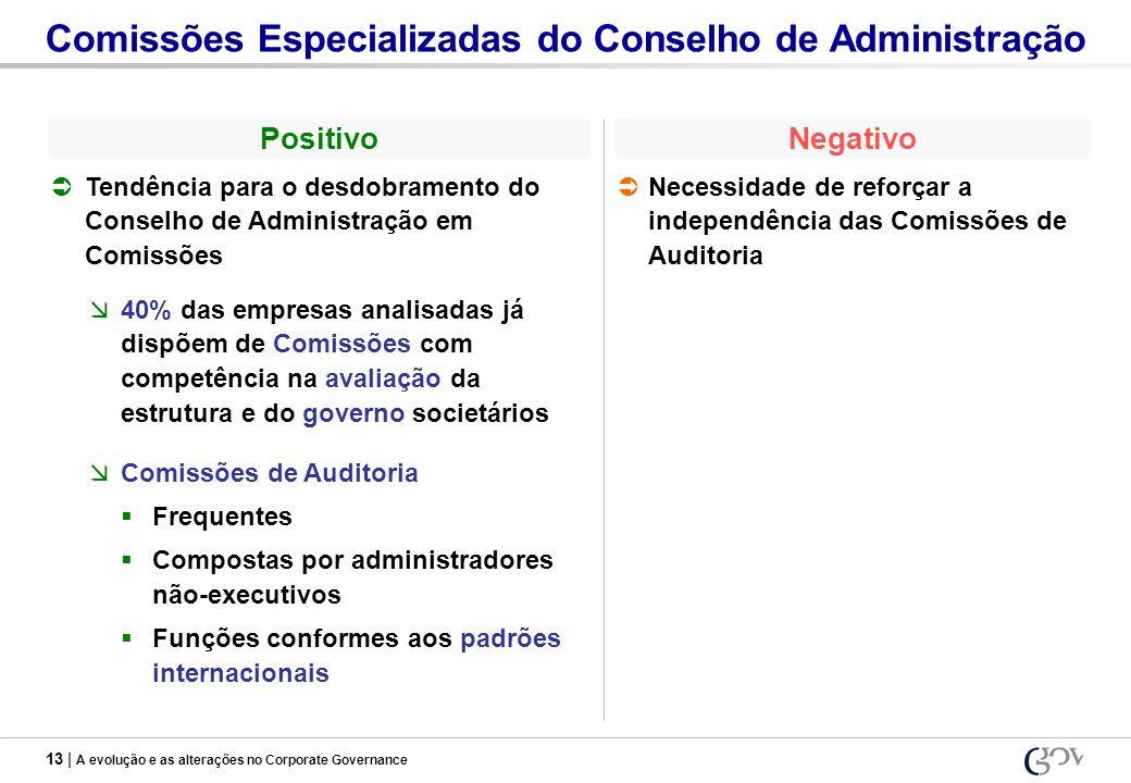 13 | A evolução e as alterações no Corporate Governance Comissões Especializadas do Conselho de Administração PositivoNegativo Tendência para o desdob