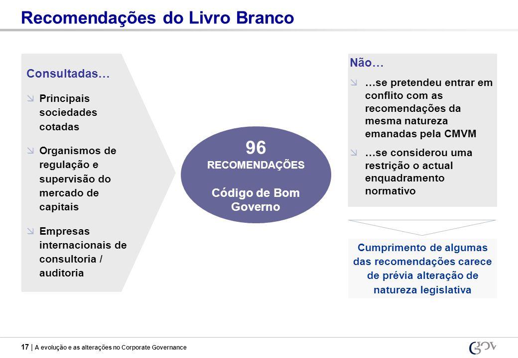17 | A evolução e as alterações no Corporate Governance Recomendações do Livro Branco Consultadas… Principais sociedades cotadas Organismos de regulaç