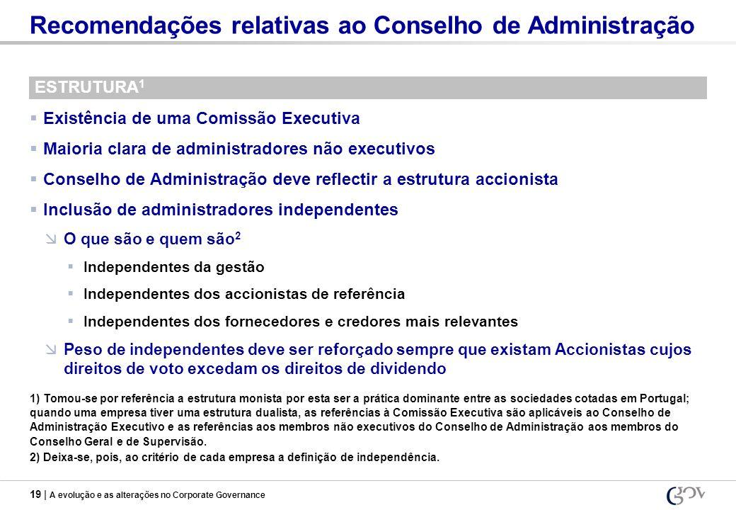 19 | A evolução e as alterações no Corporate Governance Recomendações relativas ao Conselho de Administração ESTRUTURA 1 Existência de uma Comissão Ex