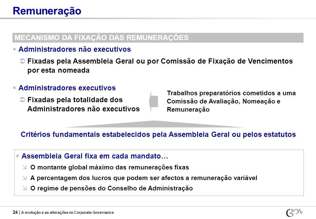 24 | A evolução e as alterações no Corporate Governance MECANISMO DA FIXAÇÃO DAS REMUNERAÇÕES Remuneração Administradores executivos Fixadas pela tota