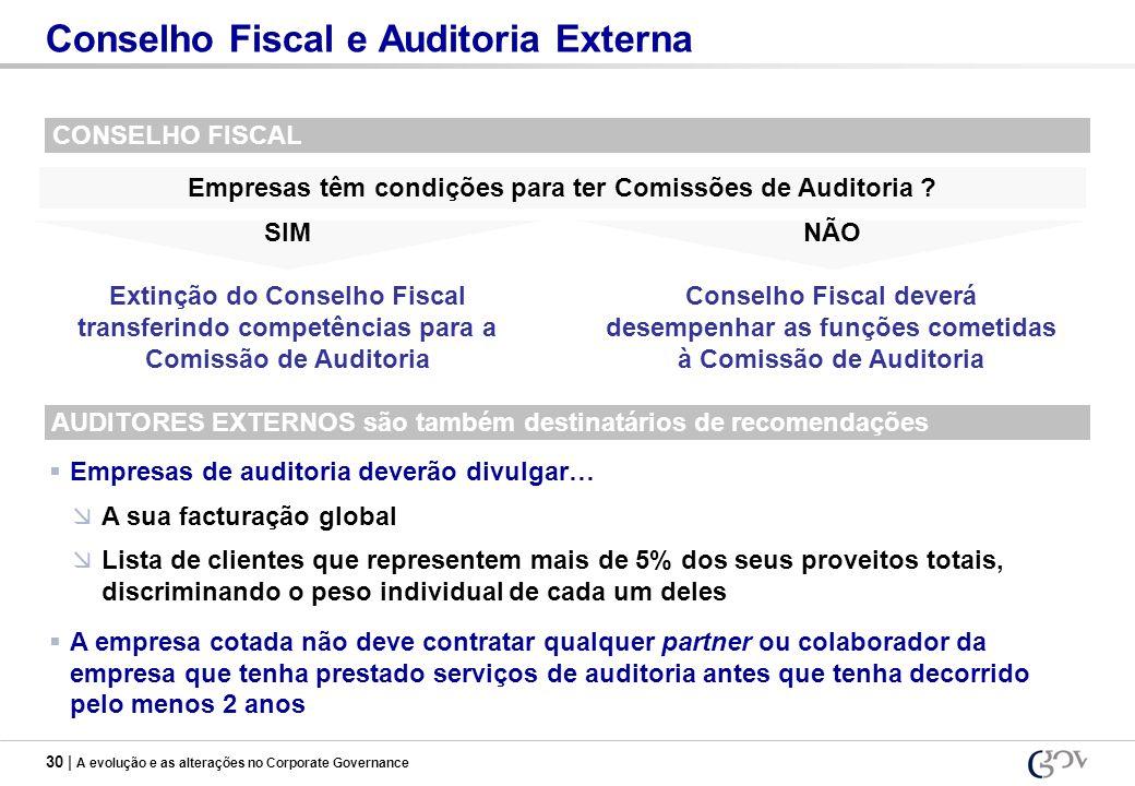 30 | A evolução e as alterações no Corporate Governance Conselho Fiscal e Auditoria Externa Empresas de auditoria deverão divulgar… A sua facturação g