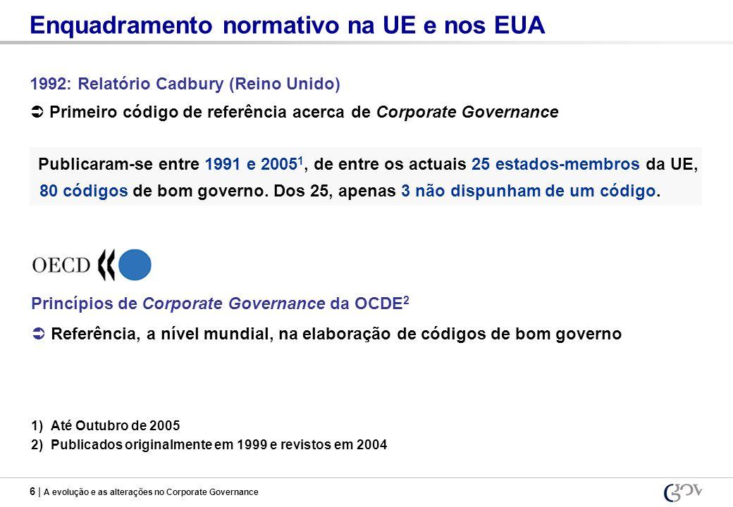 6 | A evolução e as alterações no Corporate Governance Enquadramento normativo na UE e nos EUA 1992: Relatório Cadbury (Reino Unido) Primeiro código d