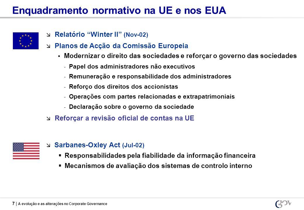 7 | A evolução e as alterações no Corporate Governance Enquadramento normativo na UE e nos EUA Relatório Winter II (Nov-02) Planos de Acção da Comissã