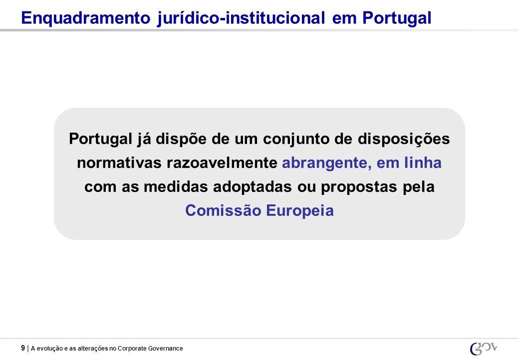 9 | A evolução e as alterações no Corporate Governance Enquadramento jurídico-institucional em Portugal Portugal já dispõe de um conjunto de disposiçõ