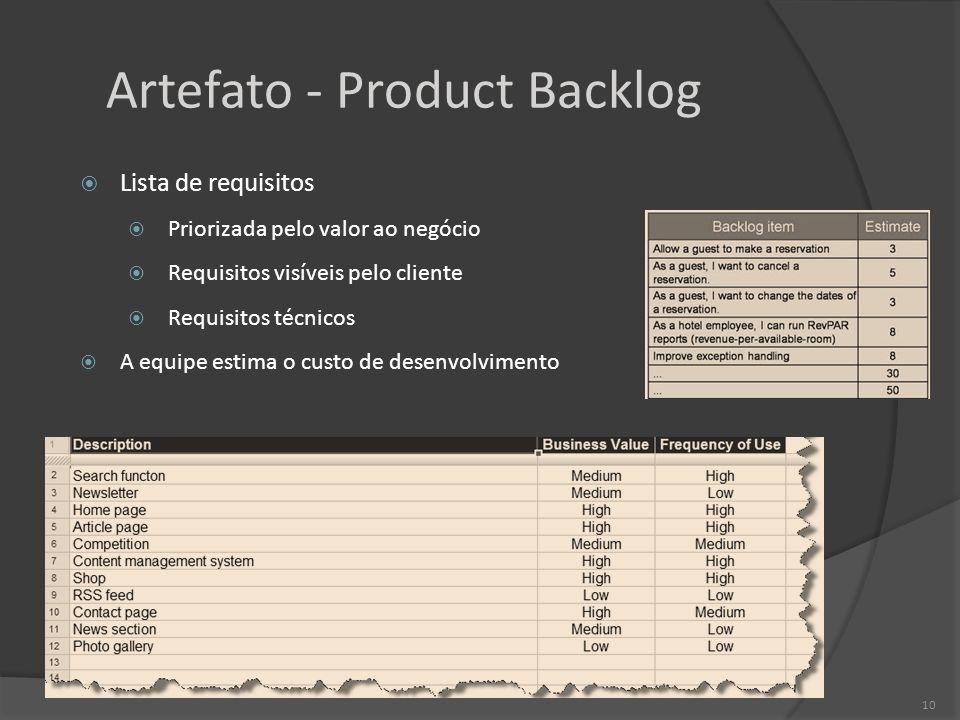 10 Artefato - Product Backlog Lista de requisitos Priorizada pelo valor ao negócio Requisitos visíveis pelo cliente Requisitos técnicos A equipe estim