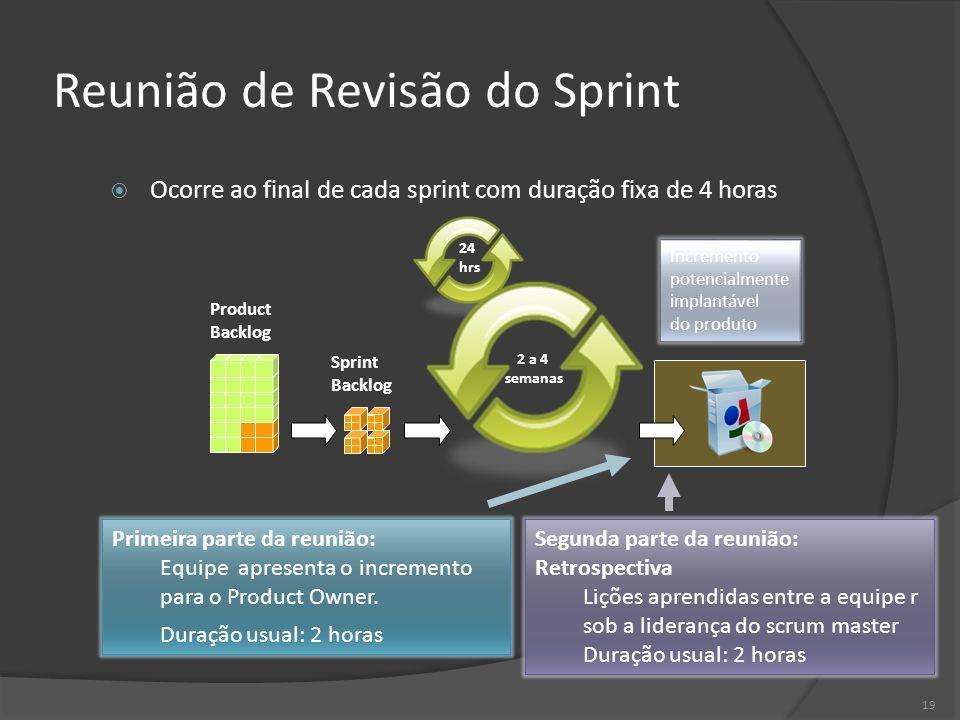 19 Reunião de Revisão do Sprint Ocorre ao final de cada sprint com duração fixa de 4 horas 2 a 4 semanas 24 hrs Product Backlog Sprint Backlog Increme