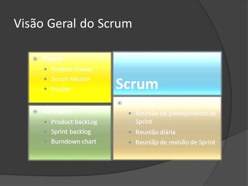 Visão Geral do Scrum Papéis Product Owner Scrum Master Equipe Processo Reunião de planejamento de Sprint Reunião diária Reuniãp de revisão de Sprint A