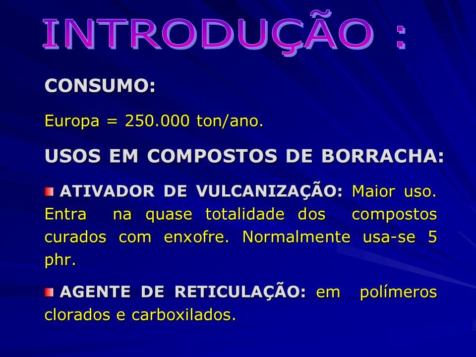 CONSUMO: Europa = 250.000 ton/ano. USOS EM COMPOSTOS DE BORRACHA: ATIVADOR DE VULCANIZAÇÃO: Maior uso. Entra na quase totalidade dos compostos curados