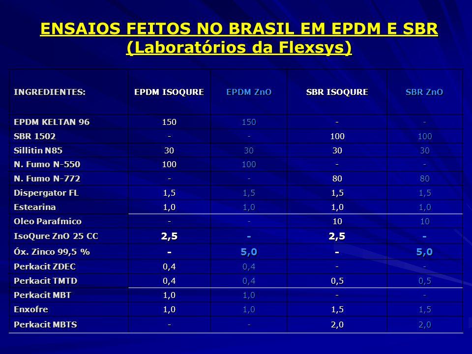 ENSAIOS FEITOS NO BRASIL EM EPDM E SBR (Laboratórios da Flexsys) INGREDIENTES: EPDM ISOQURE EPDM ZnO SBR ISOQURE SBR ZnO EPDM KELTAN 96 150150-- SBR 1