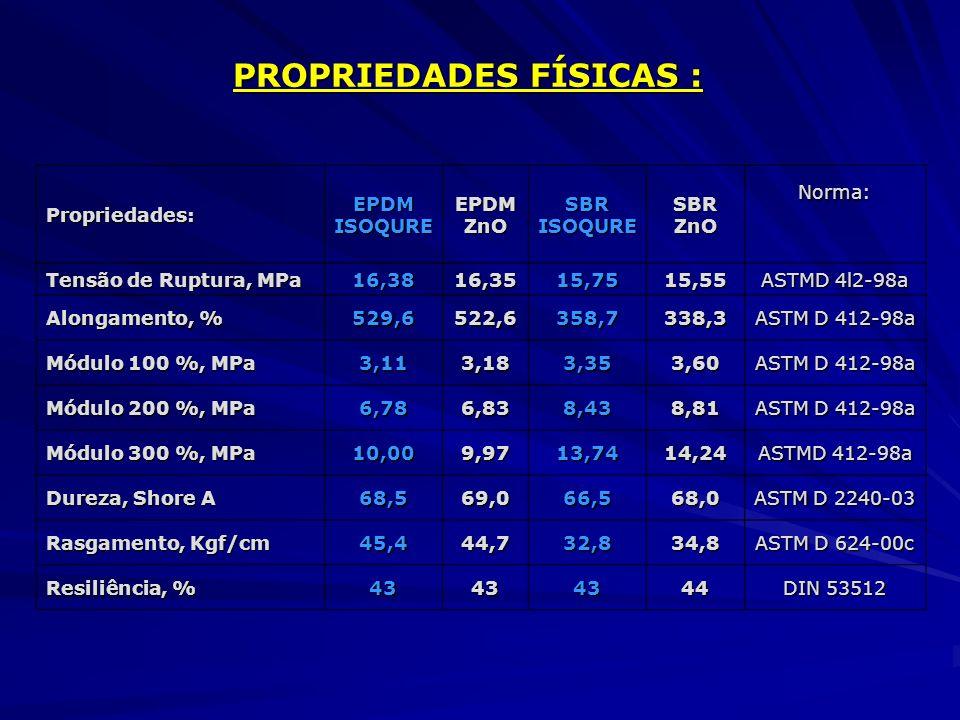 PROPRIEDADES FÍSICAS : Propriedades: EPDM ISOQURE EPDM ZnO SBR ISOQURE SBRZnO Norma: Tensão de Ruptura, MPa 16,3816,3515,7515,55 ASTMD 4l2-98a Alongam