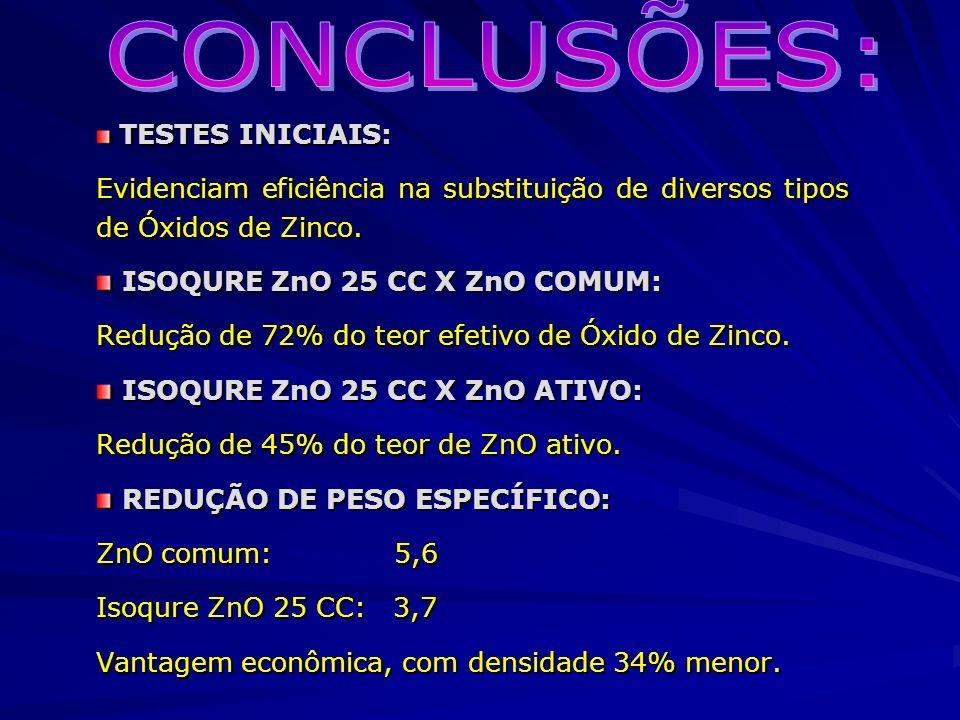 TESTES INICIAIS: TESTES INICIAIS: Evidenciam eficiência na substituição de diversos tipos de Óxidos de Zinco. ISOQURE ZnO 25 CC X ZnO COMUM: ISOQURE Z