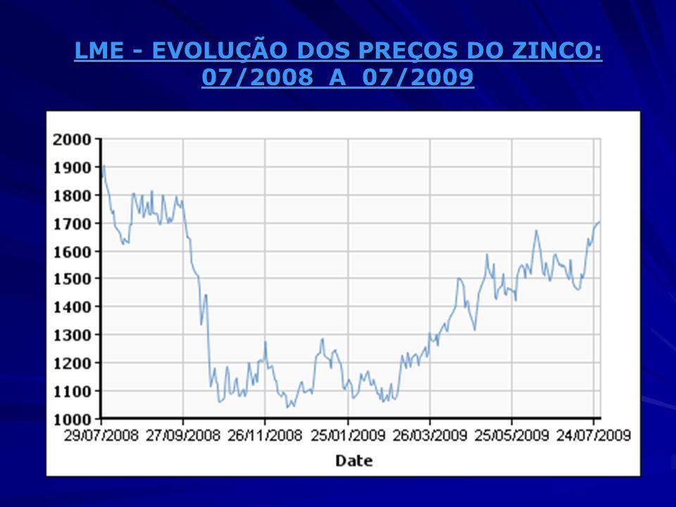LME - EVOLUÇÃO DOS PREÇOS DO ZINCO: 07/2008 A 07/2009