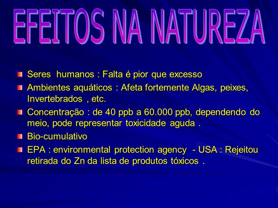 Seres humanos : Falta é pior que excesso Ambientes aquáticos : Afeta fortemente Algas, peixes, Invertebrados, etc. Concentração : de 40 ppb a 60.000 p