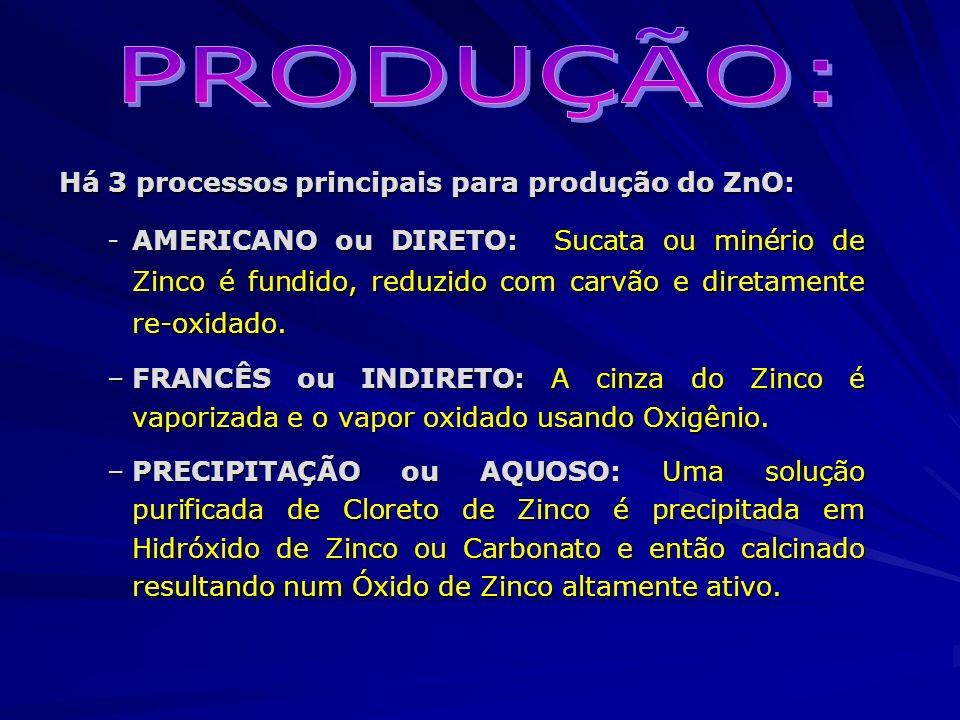 Há 3 processos principais para produção do ZnO: -AMERICANO ou DIRETO: Sucata ou minério de Zinco é fundido, reduzido com carvão e diretamente re-oxida