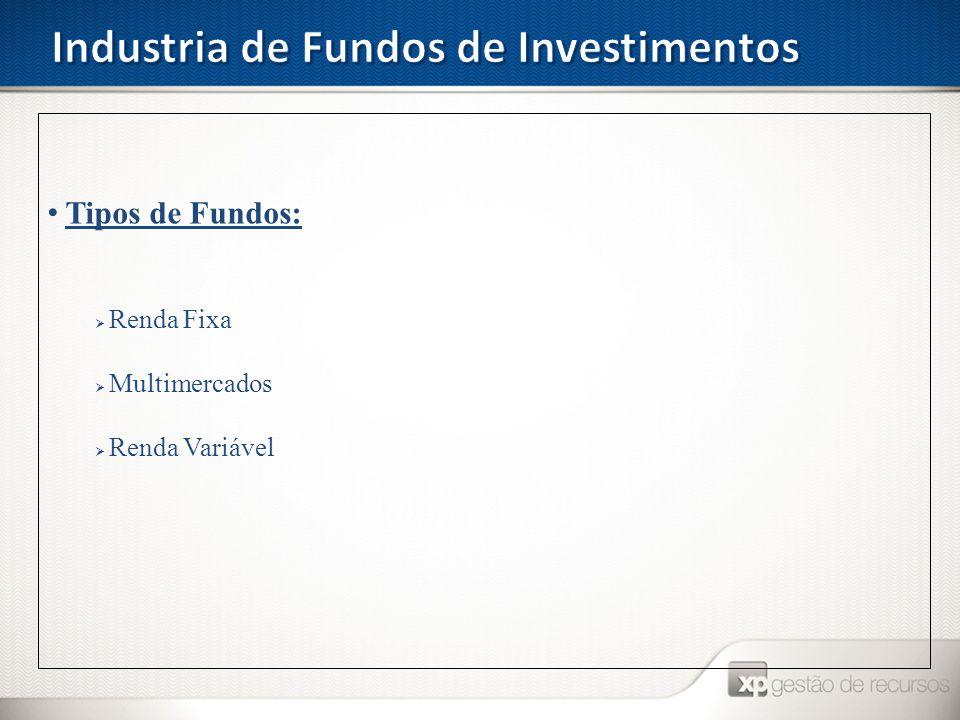 Tipos de Fundos: Renda Fixa Multimercados Renda Variável