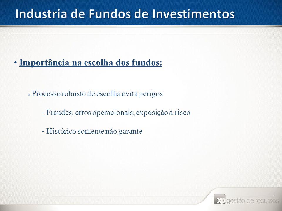 Importância na escolha dos fundos: Processo robusto de escolha evita perigos - Fraudes, erros operacionais, exposição à risco - Histórico somente não