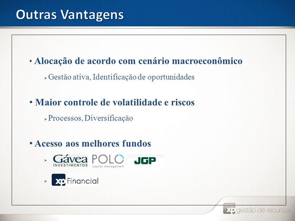 Alocação de acordo com cenário macroeconômico Gestão ativa, Identificação de oportunidades Maior controle de volatilidade e riscos Processos, Diversif