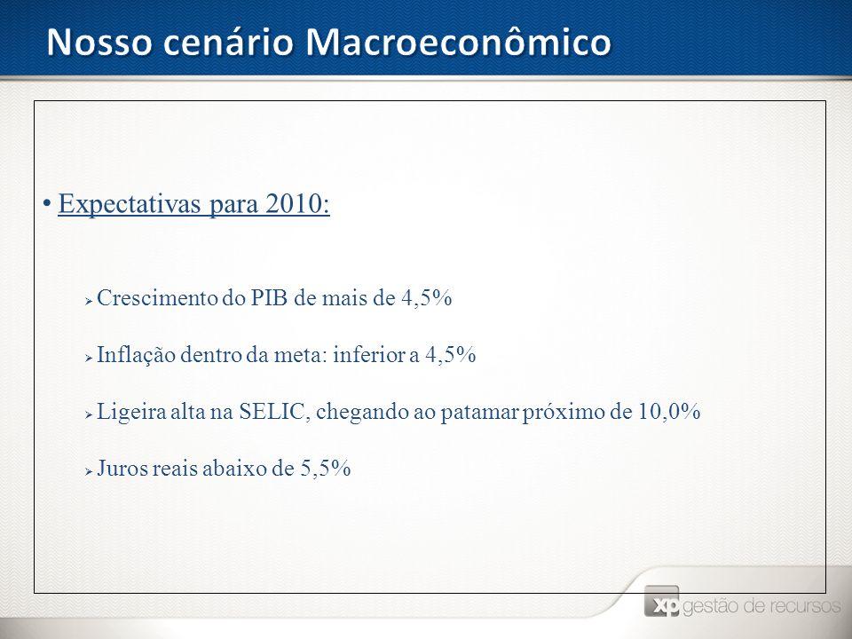 Expectativas para 2010: Crescimento do PIB de mais de 4,5% Inflação dentro da meta: inferior a 4,5% Ligeira alta na SELIC, chegando ao patamar próximo