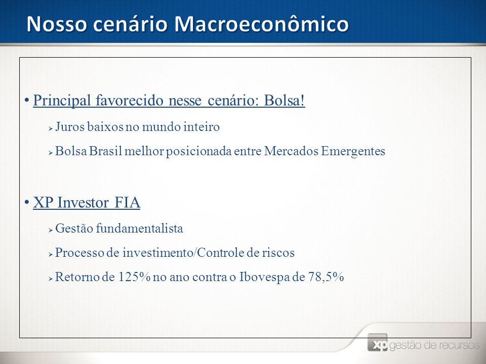 Principal favorecido nesse cenário: Bolsa! Juros baixos no mundo inteiro Bolsa Brasil melhor posicionada entre Mercados Emergentes XP Investor FIA Ges