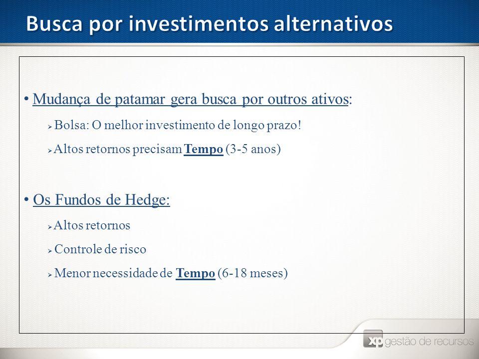 Mudança de patamar gera busca por outros ativos: Bolsa: O melhor investimento de longo prazo! Altos retornos precisam Tempo (3-5 anos) Os Fundos de He