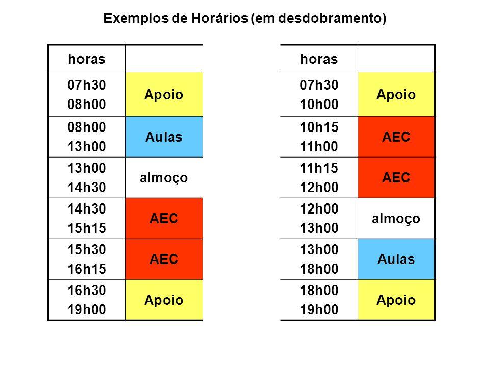 Exemplos de Horários (em desdobramento) horas 07h30 08h00 Apoio 07h30 10h00 Apoio 08h00 13h00 Aulas 10h15 11h00 AEC 13h00 14h30 almoço 11h15 12h00 AEC