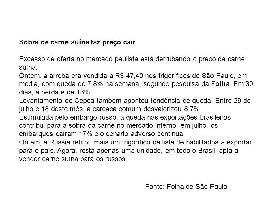 Sobra de carne suína faz preço cair Excesso de oferta no mercado paulista está derrubando o preço da carne suína. Ontem, a arroba era vendida a R$ 47,