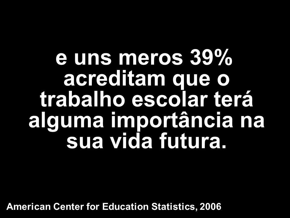 e uns meros 39% acreditam que o trabalho escolar terá alguma importância na sua vida futura. American Center for Education Statistics, 2006