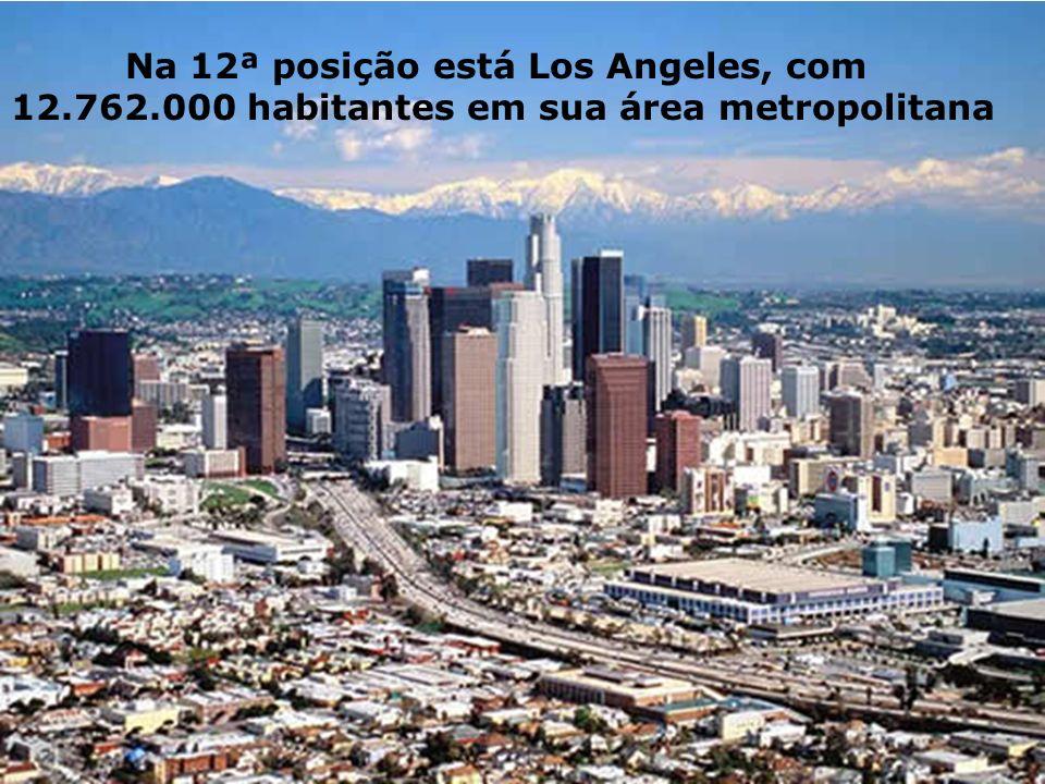 Na 12ª posição está Los Angeles, com 12.762.000 habitantes em sua área metropolitana