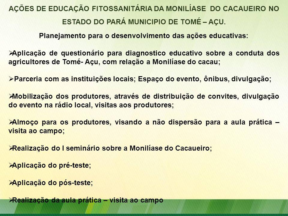 AÇÕES DE EDUCAÇÃO FITOSSANITÁRIA DA MONILÍASE DO CACAUEIRO NO ESTADO DO PARÁ MUNICIPIO DE TOMÉ – AÇU. Planejamento para o desenvolvimento das ações ed