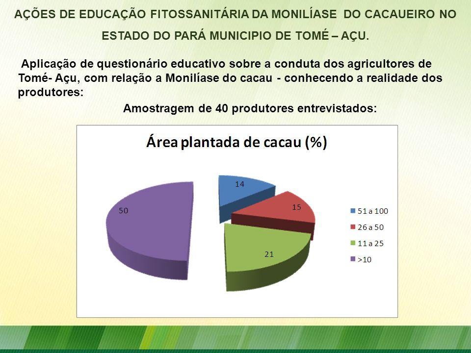 TESTES DE CONHECIMENTO EFICIÊNCIA MÉDIA PRÉ- TESTE40% PÓS- TESTE89,5% Eficiência Média atingida por 70% dos produtores AÇÕES DE EDUCAÇÃO FITOSSANITÁRIA DA MONILÍASE DO CACAUEIRO NO ESTADO DO PARÁ MUNICIPIO DE TOMÉ – AÇU.