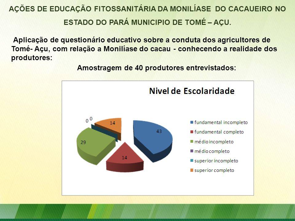 ProdutorPré-testePós-teste*Eficiência Francisca40%90%83% Renato50%*90%80% Arnaldo30%100% Maria27%60%82% AÇÕES DE EDUCAÇÃO FITOSSANITÁRIA DA MONILÍASE DO CACAUEIRO NO ESTADO DO PARÁ MUNICIPIO DE TOMÉ – AÇU.