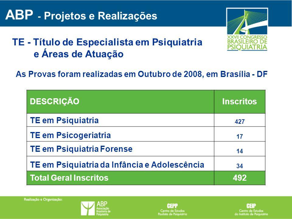 As Provas foram realizadas em Outubro de 2008, em Brasília - DF TE - Título de Especialista em Psiquiatria e Áreas de Atuação DESCRIÇÃOInscritos TE em