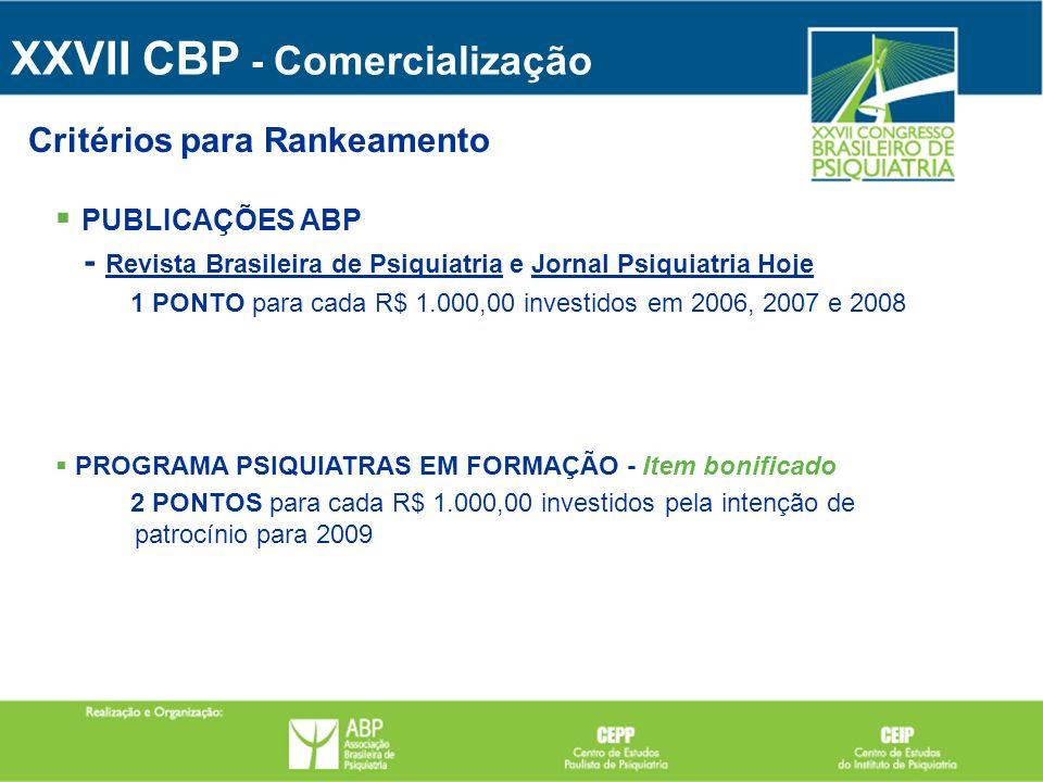 PUBLICAÇÕES ABP - Revista Brasileira de Psiquiatria e Jornal Psiquiatria Hoje 1 PONTO para cada R$ 1.000,00 investidos em 2006, 2007 e 2008 PROGRAMA P