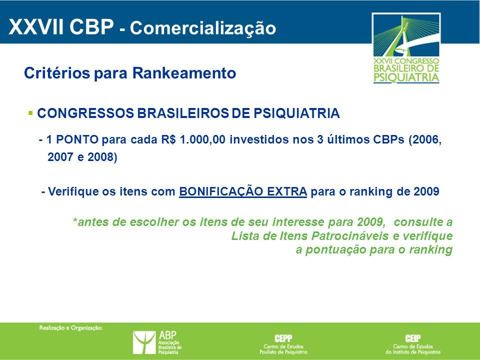 CONGRESSOS BRASILEIROS DE PSIQUIATRIA - 1 PONTO para cada R$ 1.000,00 investidos nos 3 últimos CBPs (2006, 2007 e 2008) - Verifique os itens com BONIF