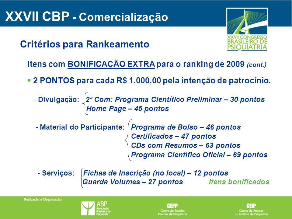 Itens com BONIFICAÇÃO EXTRA para o ranking de 2009 (cont.) 2 PONTOS para cada R$ 1.000,00 pela intenção de patrocínio. - Divulgação: 2ª Com: Programa