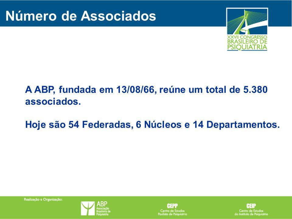 A ABP, fundada em 13/08/66, reúne um total de 5.380 associados. Hoje são 54 Federadas, 6 Núcleos e 14 Departamentos. Número de Associados