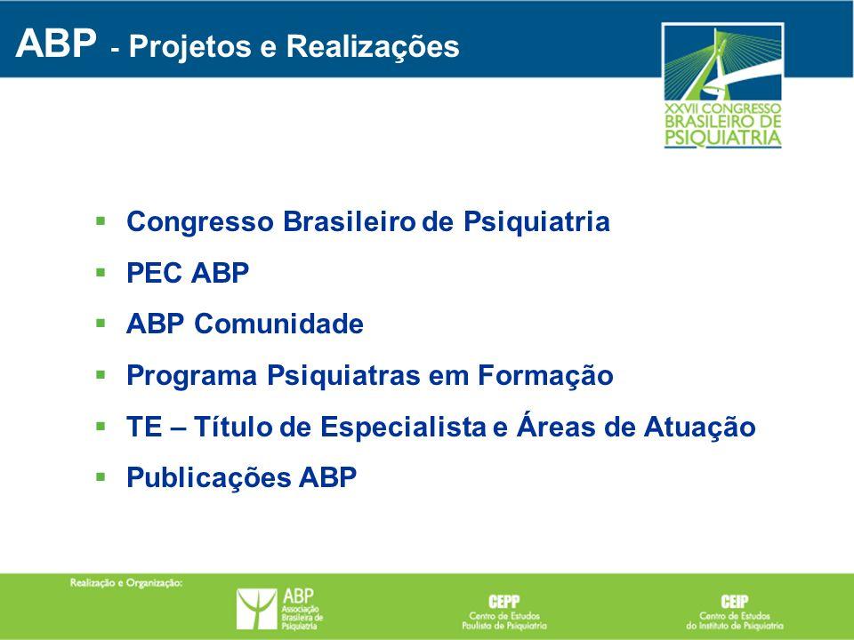 ABP - Projetos e Realizações Congresso Brasileiro de Psiquiatria PEC ABP ABP Comunidade Programa Psiquiatras em Formação TE – Título de Especialista e