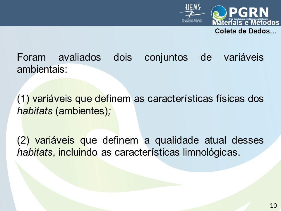Foram avaliados dois conjuntos de variáveis ambientais: (1) variáveis que definem as características físicas dos habitats (ambientes); (2) variáveis q
