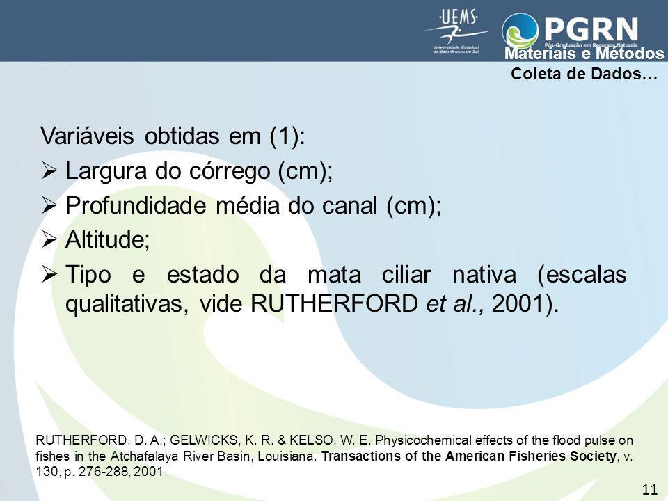 Variáveis obtidas em (1): Largura do córrego (cm); Profundidade média do canal (cm); Altitude; Tipo e estado da mata ciliar nativa (escalas qualitativ