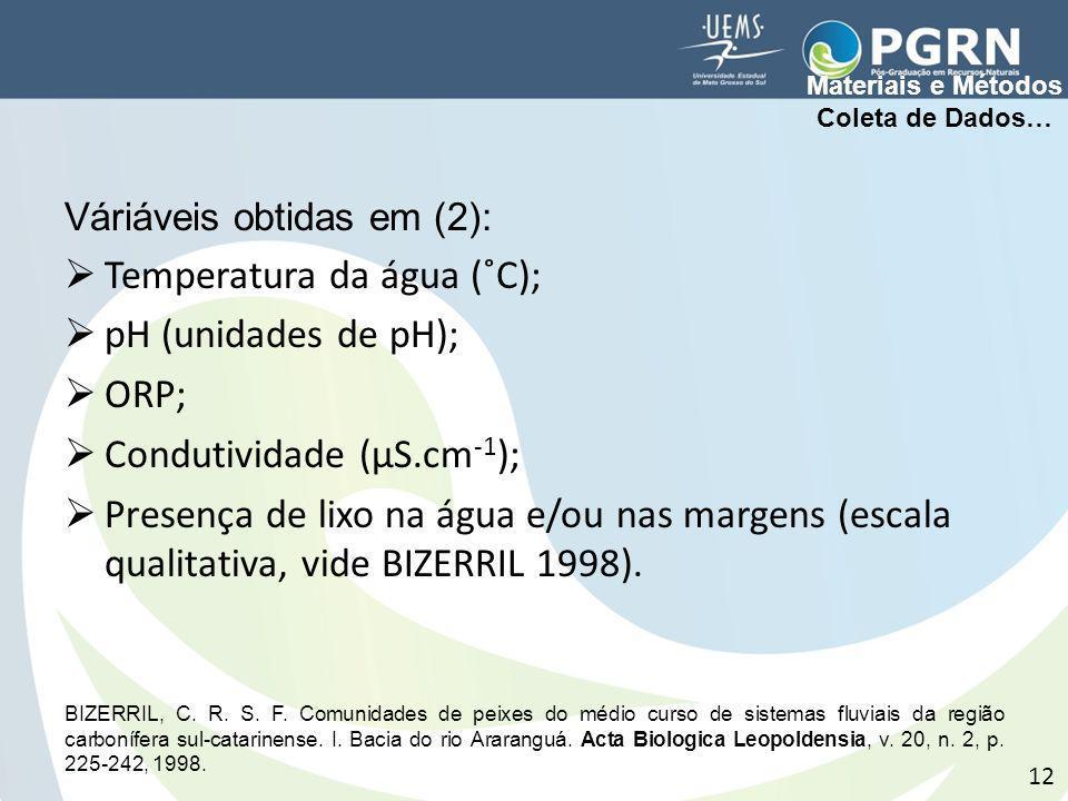 Váriáveis obtidas em (2): Temperatura da água (˚C); pH (unidades de pH); ORP; Condutividade (µS.cm -1 ); Presença de lixo na água e/ou nas margens (es